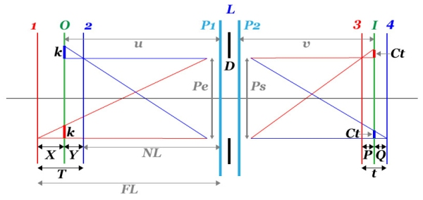 PdC_Geometria_Ct
